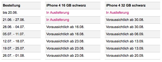 telekom-deutschland-iphone4-liefersituation